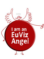 euviz-angel
