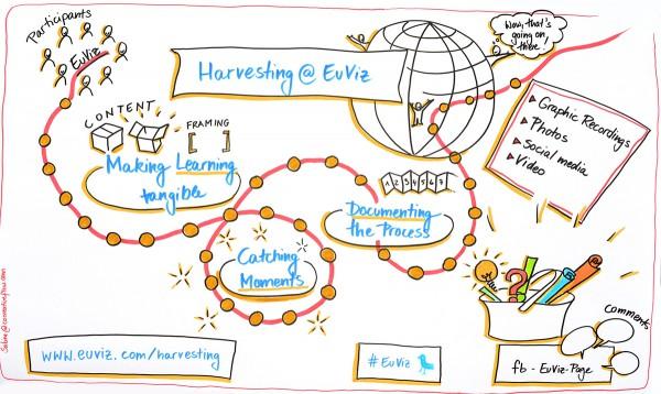 2014-07-22-EuViz-Conference-Berlin-1-rMAC